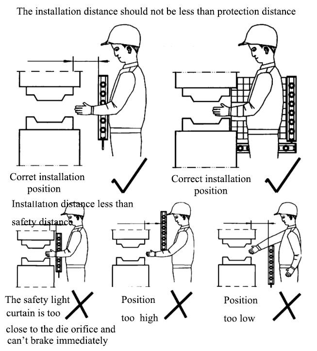 installation instruction of safety light curtains  espe