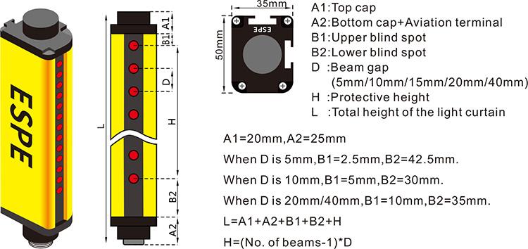 Esn Series Safety Light Curtain  Espe Manufacturer Of